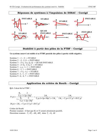 09 TD Corrigé - Evaluation des performances des systèmes asservis
