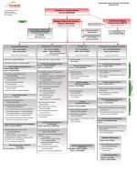 Organigramme des services - Conseil Général du Cantal