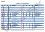 Télécharger le tableau des normes ISO / NFE / DIN