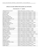 telecharger les resultats fm 2013/2014