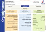 Organigramme - Expertise France