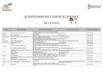 Activités sportives enfants Mtb