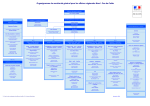Organigramme du secrétariat général pour les affaires régionales