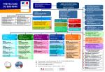 Organigramme - Les services de l`État dans le département du Bas