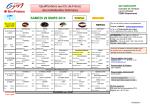 SAMEDI 29 MARS 2014 Qualifications aux Ch. de