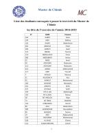 liste affich_رe de pr_رs_رlection Master de chimie 2014.2015