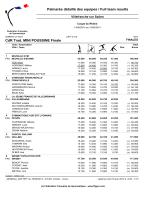Palmarès détaillé des equipes / Full team results CdR Trad. MINI