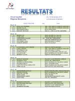 CA Regional Benjamins 16 Novr 2014 Coulounieix