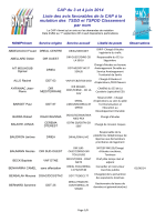 Résultats CAP mobilité juin 2014 TSDD 1er niveau
