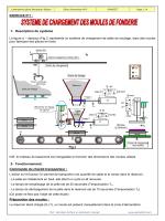 1- Description du système 2- Fonctionnement