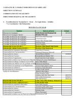 I. Coordination de Nouakchot 1 : Ksar – Tevragh Zeina – Sebkha
