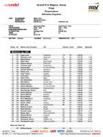 Grand Prix Migros, Arosa Final - Swiss-Ski