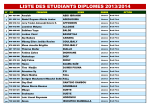 Etudiants diplomés 2013 / 2014