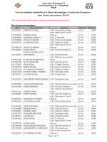 Voir Liste - Ecole Supérieure de Technologie Oujda