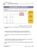 Format PDF (à imprimer)