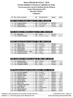 Resultats Foulee du Vully par categories 2014