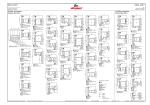 IDEAL 4000 Profilés principaux IDEAL 4000® Classic-line