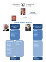 2016 janvier Organigramme équipes de contrôles