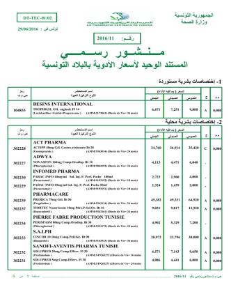 circ1116 - Syndicat des Pharmaciens d`Officine de Tunisie