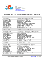phase principale du mouvement departemental juin 2014 - Se-Unsa