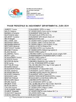 phase principale du mouvement departemental juin 2014 - Se-Unsa