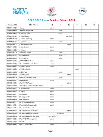 DELF DALF Exam Session March 2014