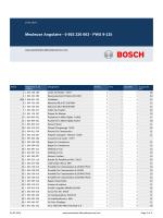 Vue éclatée Bosch PWS 9 125