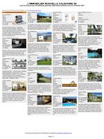 journal des annonces immobilieres Nouvelle caledonie