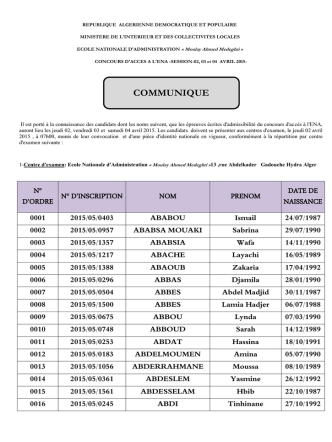 2015/05/0403 ABABOU Ismail 2015/05/0957 ABABSA MOUAKI