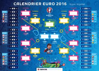 CALENDRIER EURO 2016 10 juin -10 juillet