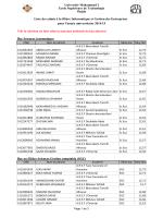 Liste des admis - Ecole Supérieure de Technologie Oujda