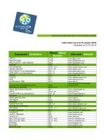 Télécharger la liste exposant en PDF