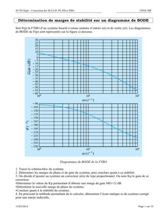 Correction des SLCI (P, PI, PD et PID).