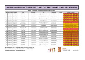 défis individuels - Grand prix des jeunes de provence de tennis