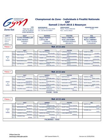 Championnat de Zone - Individuels à Finalité Nationale GAF