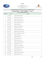 Candidats déclarés admis sur la liste complémentaire DES