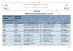 repartition des agents de poste de vote election departement