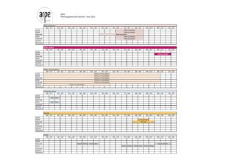 ARPE Planning général des activités