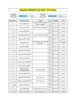 Résultats INTERLAC Trail 2014 - 77 km Solo
