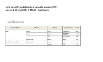 Afficher le liste - Collège international Marie de France