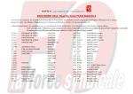 MOUVEMENT 2014 : Résultats 3eme PHASE