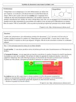 Synthèse de document concernant la chimie verte
