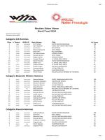 résultats Niort 27 avril 2014