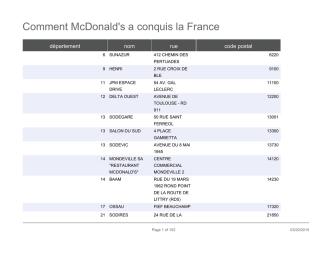 Comment McDonald`s a conquis la France
