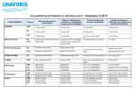 calendrier des epreuves et des resultats – admissibilite 2015