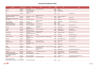 Annuaire des Adhérents 2014