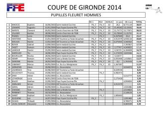 CLASS_COUPE_DE_GIRONDE_2014