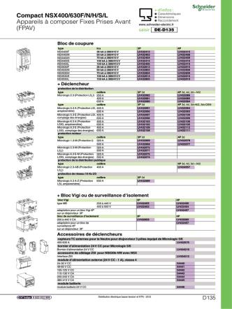 Compact NSX400/630F/N/H/S/L Appareils à