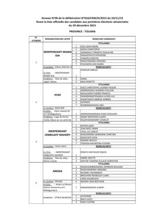 Annexe N°06 de la délibération N°010/CENI/D/2015 du 24/11/15