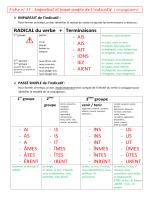 RADICAL du verbe + Terminaisons - AIS - AIS - AIT - IONS